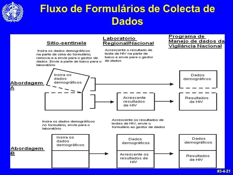 Fluxo de Formulários de Colecta de Dados #3-4-21