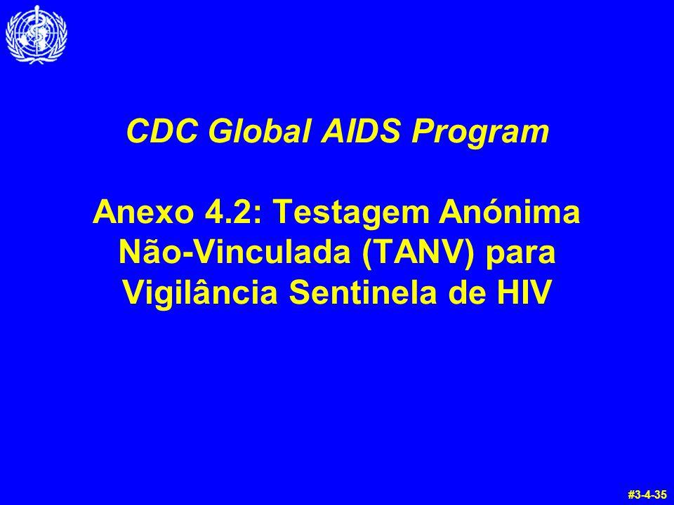 CDC Global AIDS Program Anexo 4.2: Testagem Anónima Não-Vinculada (TANV) para Vigilância Sentinela de HIV #3-4-35
