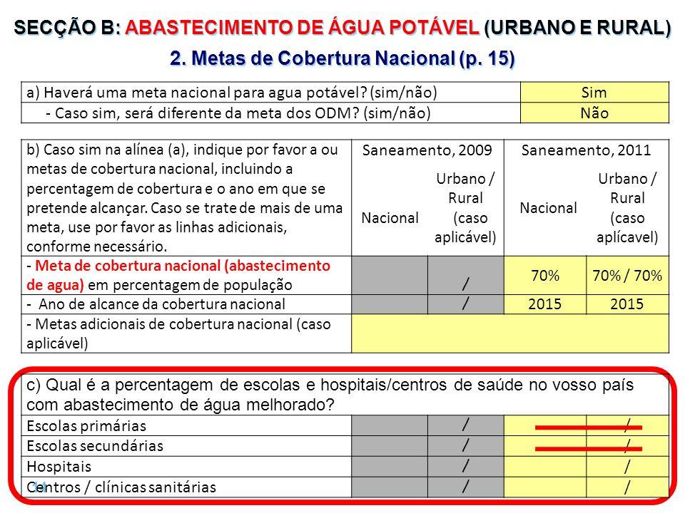 14 | SECÇÃO B: ABASTECIMENTO DE ÁGUA POTÁVEL (URBANO E RURAL) 2.
