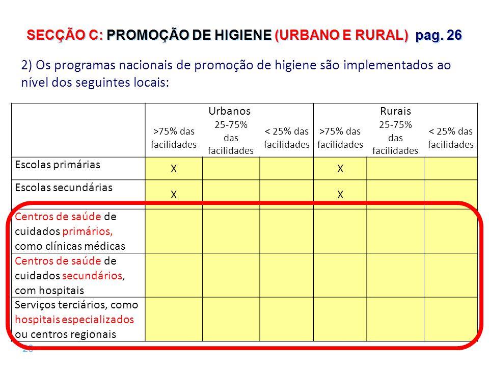 20 | SECÇÃO C: PROMOÇÃO DE HIGIENE (URBANO E RURAL) pag.