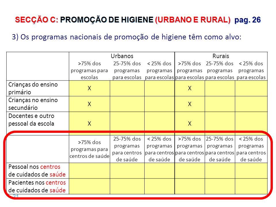 21 | SECÇÃO C: PROMOÇÃO DE HIGIENE (URBANO E RURAL) pag.