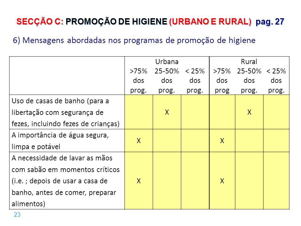 23 | SECÇÃO C: PROMOÇÃO DE HIGIENE (URBANO E RURAL) pag.