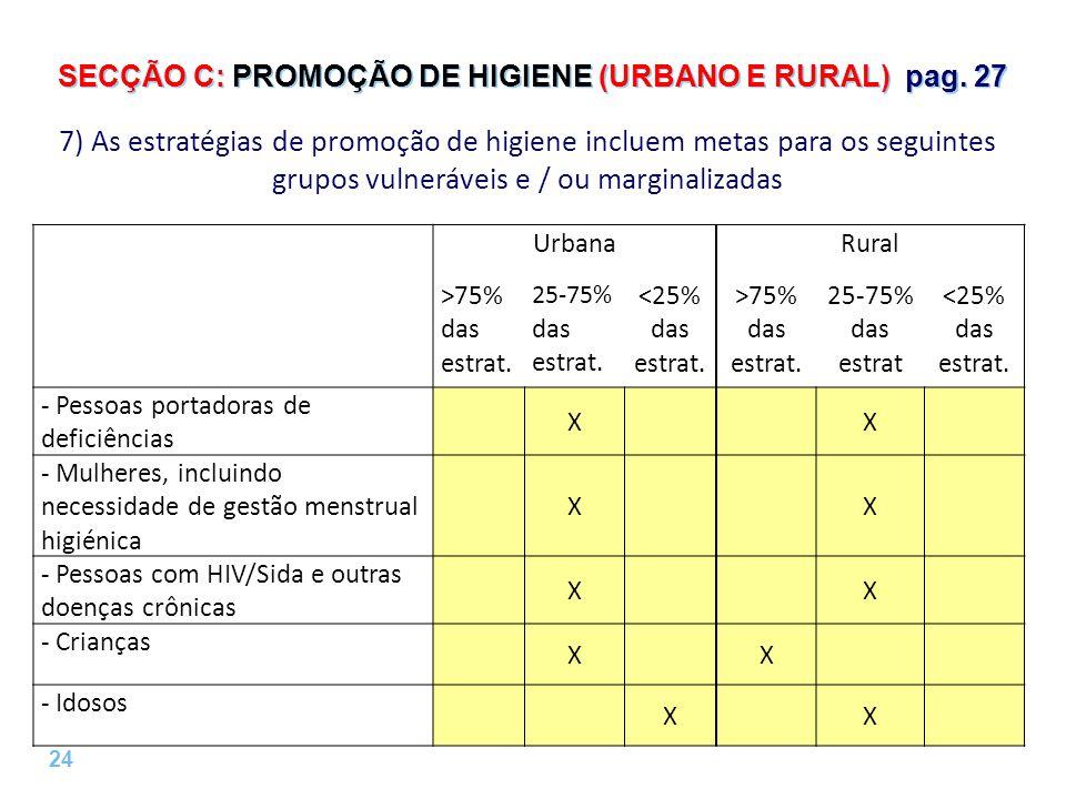 24 | SECÇÃO C: PROMOÇÃO DE HIGIENE (URBANO E RURAL) pag.