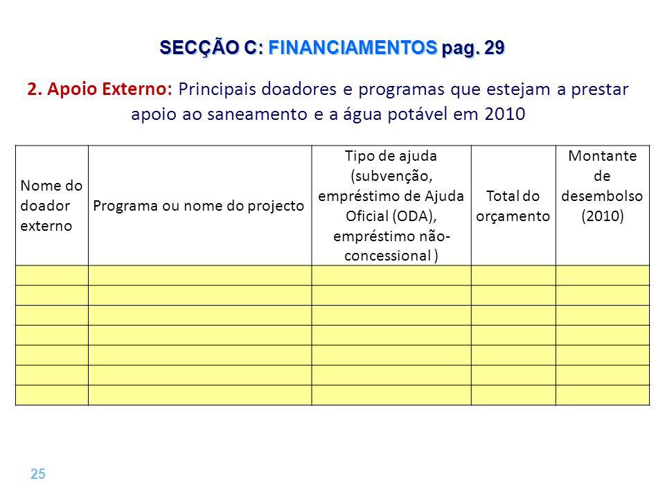 25 | SECÇÃO C: FINANCIAMENTOS pag. 29 2.