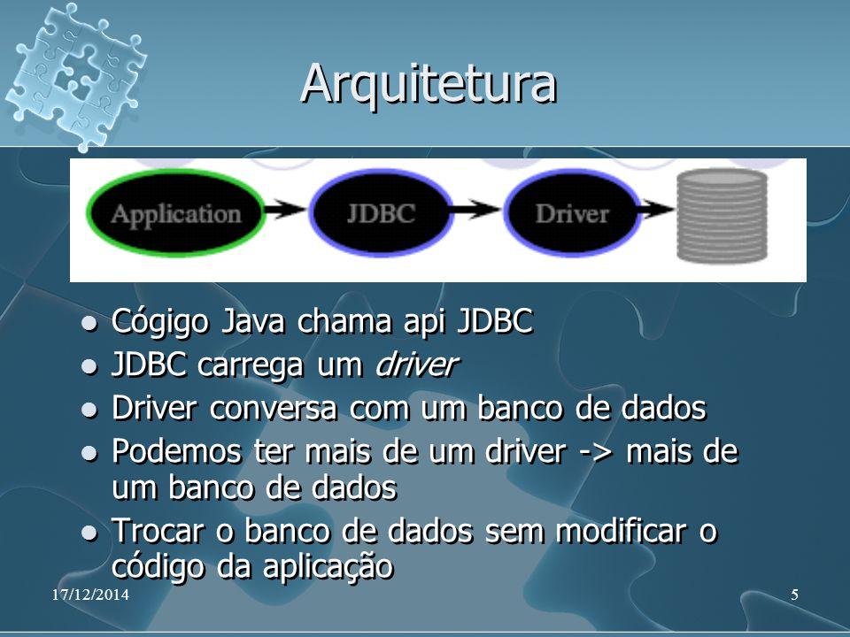 17/12/20145 Arquitetura Cógigo Java chama api JDBC JDBC carrega um driver Driver conversa com um banco de dados Podemos ter mais de um driver -> mais de um banco de dados Trocar o banco de dados sem modificar o código da aplicação Cógigo Java chama api JDBC JDBC carrega um driver Driver conversa com um banco de dados Podemos ter mais de um driver -> mais de um banco de dados Trocar o banco de dados sem modificar o código da aplicação