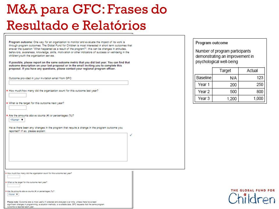 + M&A para GFC: Frases do Resultado e Relatórios