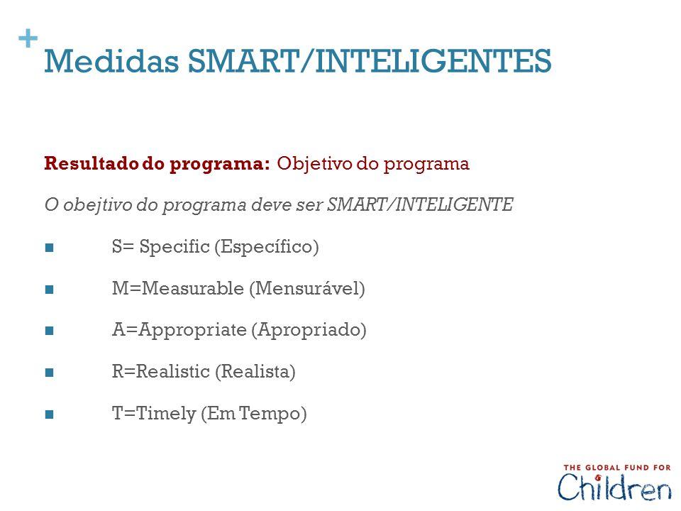 + Medidas SMART/INTELIGENTES Resultado do programa: Objetivo do programa O obejtivo do programa deve ser SMART/INTELIGENTE S= Specific (Específico) M=