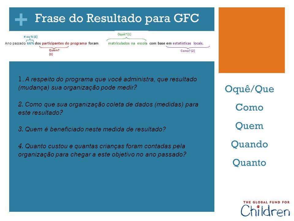 + Frase do Resultado para GFC # ou % (4) Oquê? (1) Como? (2) Quem? (3) Ano passado 66% dos participantes do programa foram matriculados na escola com