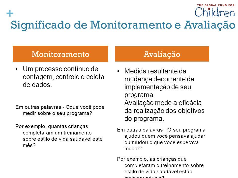 + Significado de Monitoramento e Avaliação Monitoramento Avaliação Um processo contínuo de contagem, controle e coleta de dados. Em outras palavras -