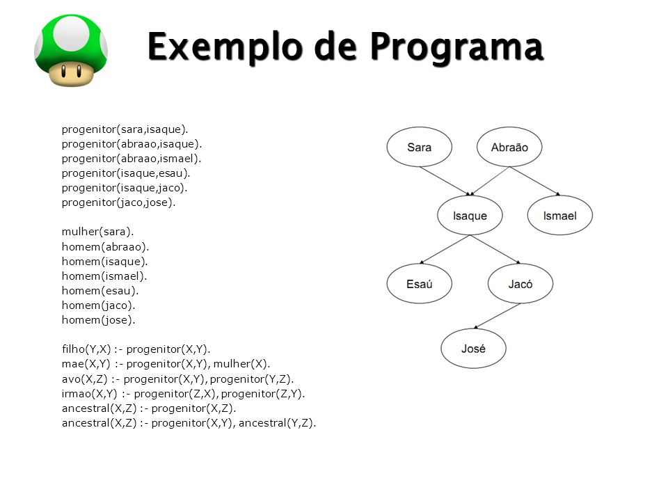 LOGO Exemplo de Programa #include using namespace std; int main(){ char* argv[] = { swipl.dll , -s , D:\\teste.pl , NULL}; PlEngine e(3,argv); PlTermv av(2); av[1] = PlCompound( jose ); PlQuery q( ancestral , av); while (q.next_solution()) { cout << (char*)av[0] << endl; } cin.get(); return 1; }