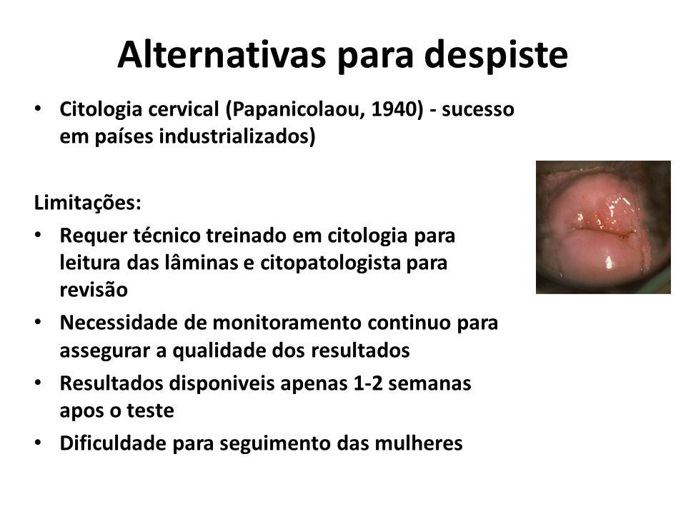 VIA/VILI 1 YesYesYesYesYes HPV/DNA Test YesYesNoNoNo EffectiveSafePractical Affordable Available Potenciais Alternativas ao Papnicolaou Source: PATH 1997.