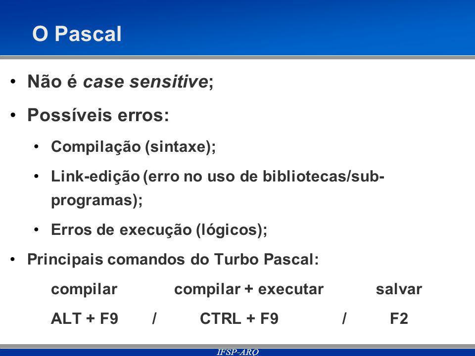 IFSP-ARQ O Pascal Não é case sensitive; Possíveis erros: Compilação (sintaxe); Link-edição (erro no uso de bibliotecas/sub- programas); Erros de execução (lógicos); Principais comandos do Turbo Pascal: compilar compilar + executar salvar ALT + F9/CTRL + F9/F2