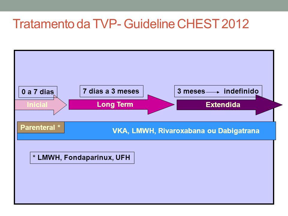 Tratamento da TVP- Guideline CHEST 2012 VKA, LMWH, Rivaroxabana ou Dabigatrana Parenteral * Inicial Long Term Extendida * LMWH, Fondaparinux, UFH 0 a 7 dias 7 dias a 3 meses3 meses indefinido