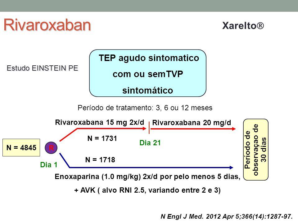 Rivaroxaban TEP agudo sintomatico com ou semTVP sintomático R N = 4845 Dia 21 Rivaroxabana 20 mg/d Período de observaçao de 30 dias Dia 1 Enoxaparina (1.0 mg/kg) 2x/d por pelo menos 5 dias, + AVK ( alvo RNI 2.5, variando entre 2 e 3) Rivaroxabana 15 mg 2x/d N = 1731 N = 1718 N Engl J Med.