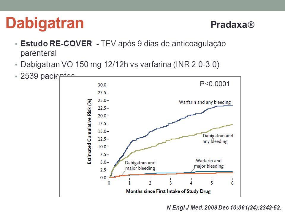 Dabigatran Estudo RE-COVER - TEV após 9 dias de anticoagulação parenteral Dabigatran VO 150 mg 12/12h vs varfarina (INR 2.0-3.0) 2539 pacientes Pradaxa  N Engl J Med.