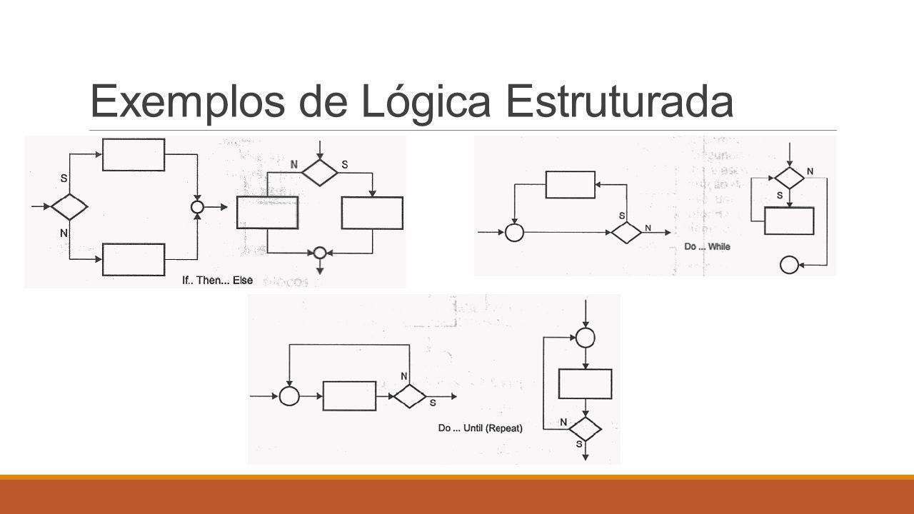 Exemplos de Lógica Modular