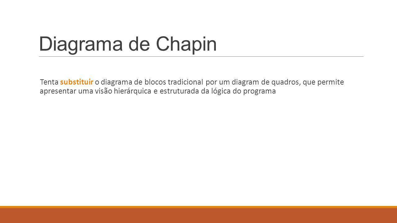 Diagrama de Chapin Tenta substituir o diagrama de blocos tradicional por um diagram de quadros, que permite apresentar uma visão hierárquica e estruturada da lógica do programa