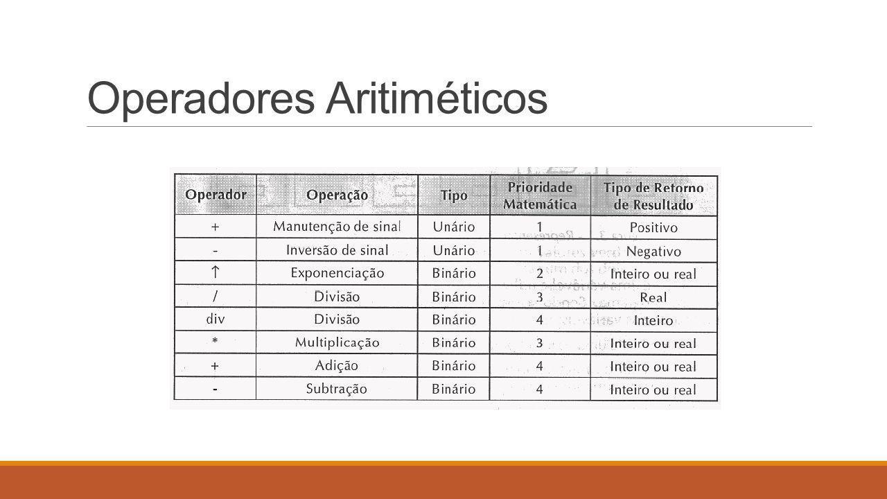 Operadores Aritiméticos