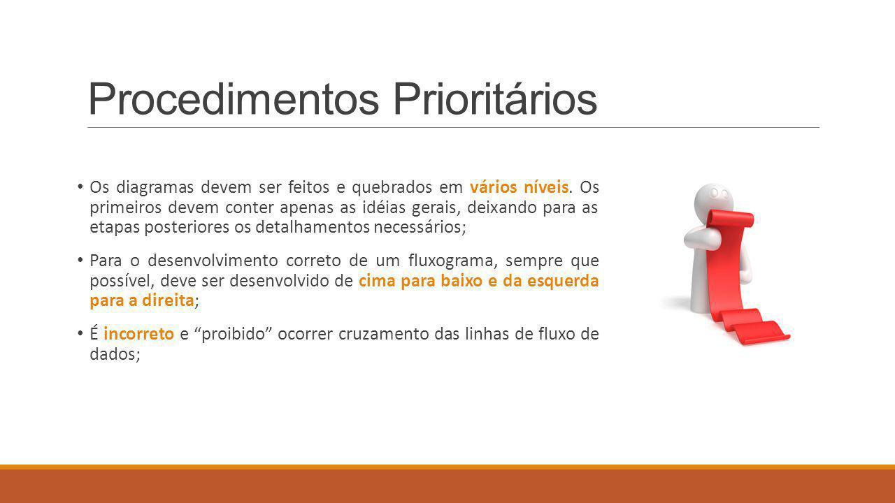 Procedimentos Prioritários Os diagramas devem ser feitos e quebrados em vários níveis.