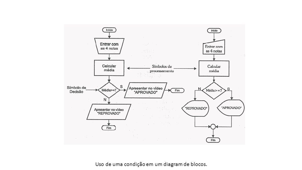 Uso de uma condição em um diagram de blocos.