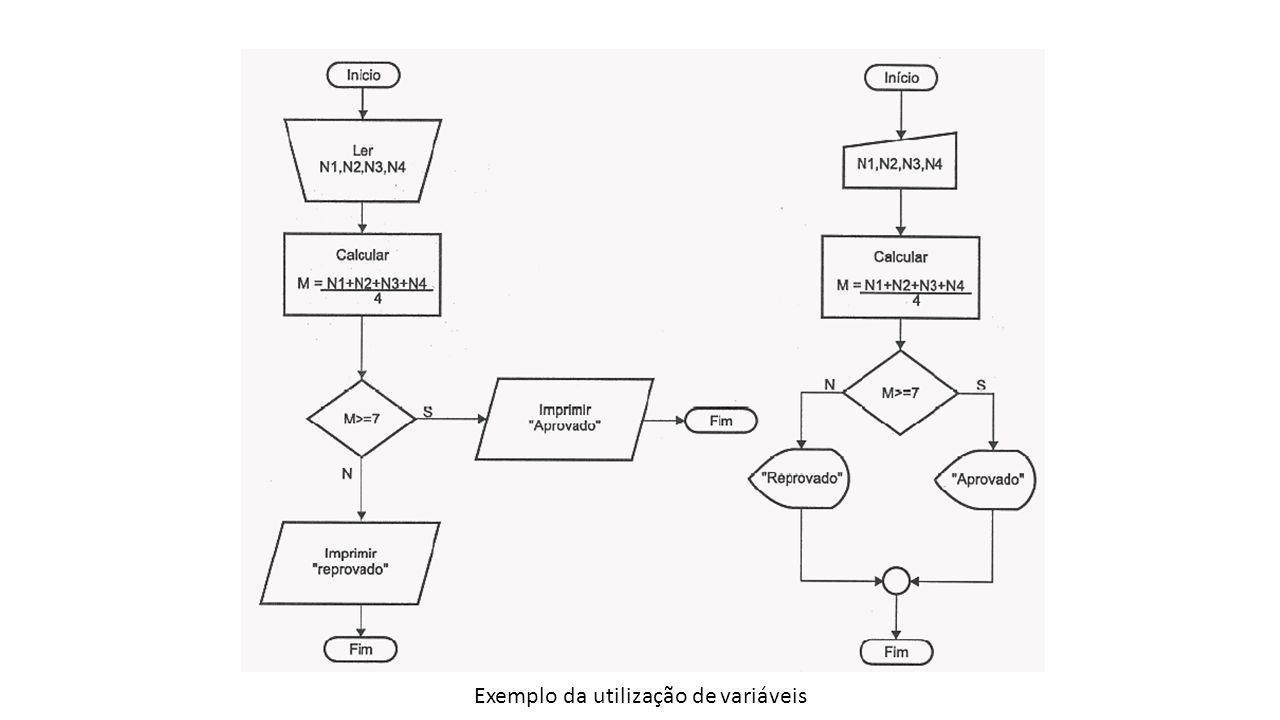 Exemplo da utilização de variáveis