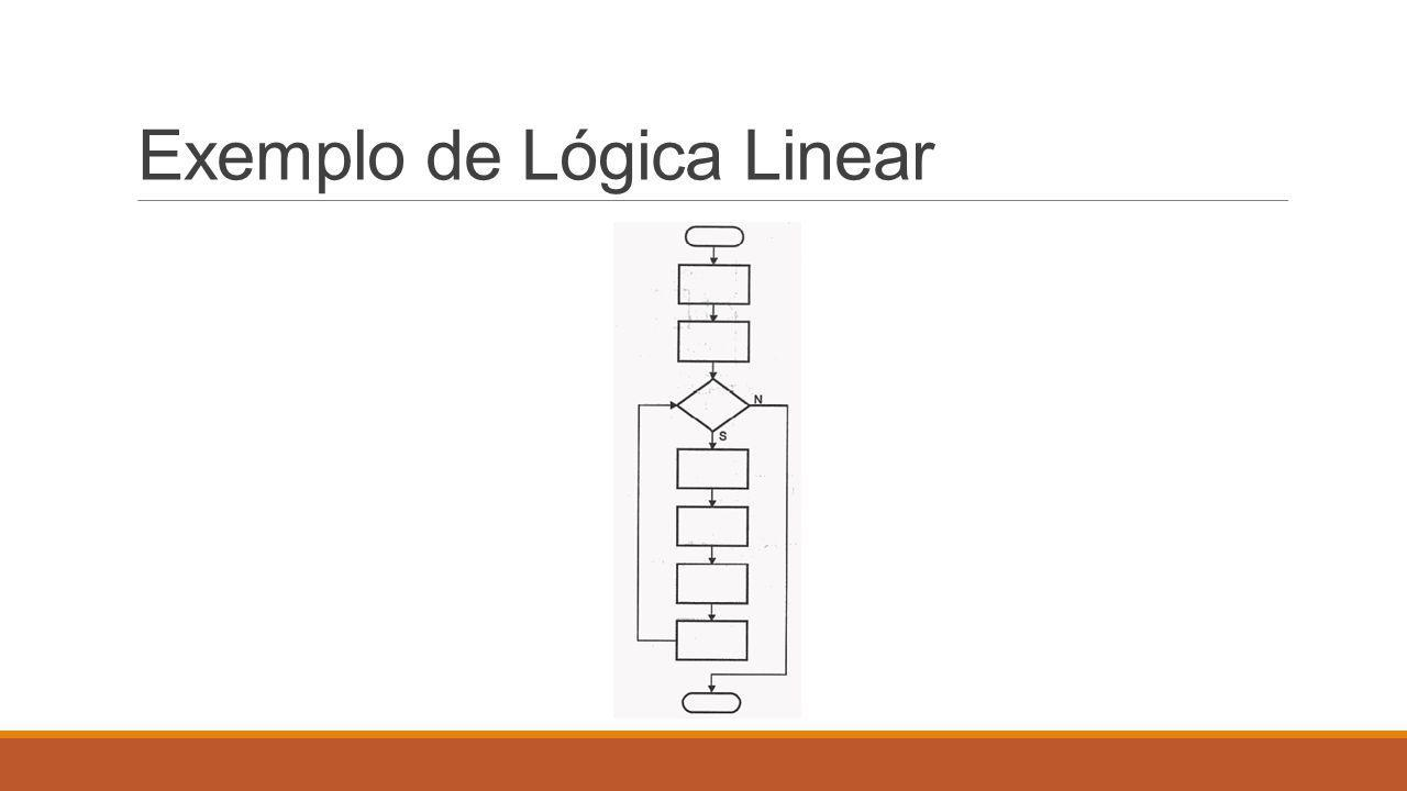 Exemplo de Lógica Linear