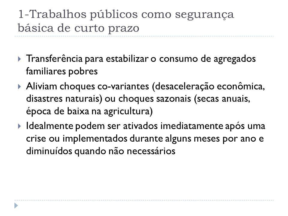 1-Trabalhos públicos como segurança básica de curto prazo  Transferência para estabilizar o consumo de agregados familiares pobres  Aliviam choques