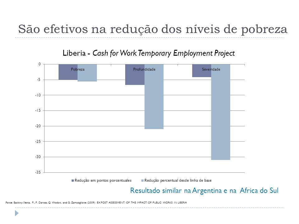 São efetivos na redução dos níveis de pobreza Liberia - Cash for Work Temporary Employment Project Resultado similar na Argentina e na Africa do Sul F