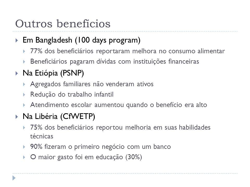 Outros benefícios  Em Bangladesh (100 days program)  77% dos beneficiários reportaram melhora no consumo alimentar  Beneficiários pagaram dívidas c