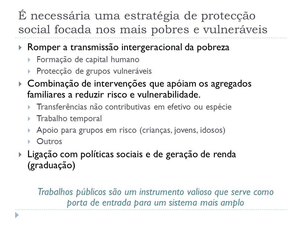 Guia da apresentação  Protecção Social e Trabalhos Públicos  Lógica e Objetivos de Programas de trabalhos públicos  Programas de trabalhos públicos como parte da Estratégia de Proteção Social e o Caso de Moçambique  Alguns resultados  Observações finais