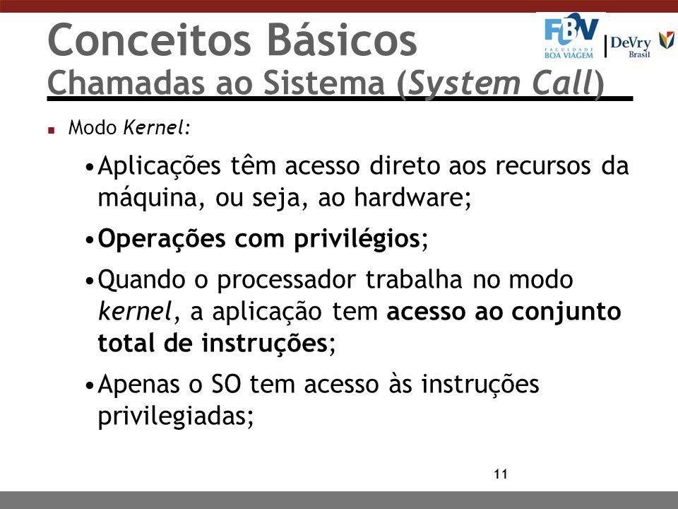 11 Conceitos Básicos Chamadas ao Sistema (System Call) n Modo Kernel: Aplicações têm acesso direto aos recursos da máquina, ou seja, ao hardware; Oper
