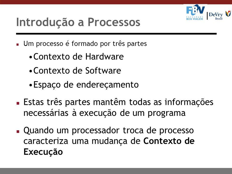 Introdução a Processos n Um processo é formado por três partes Contexto de Hardware Contexto de Software Espaço de endereçamento n Estas três partes m