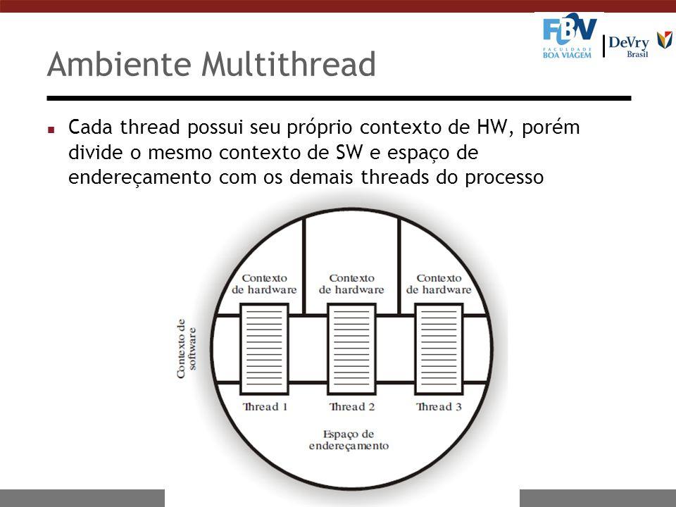 Ambiente Multithread n Cada thread possui seu próprio contexto de HW, porém divide o mesmo contexto de SW e espaço de endereçamento com os demais thre
