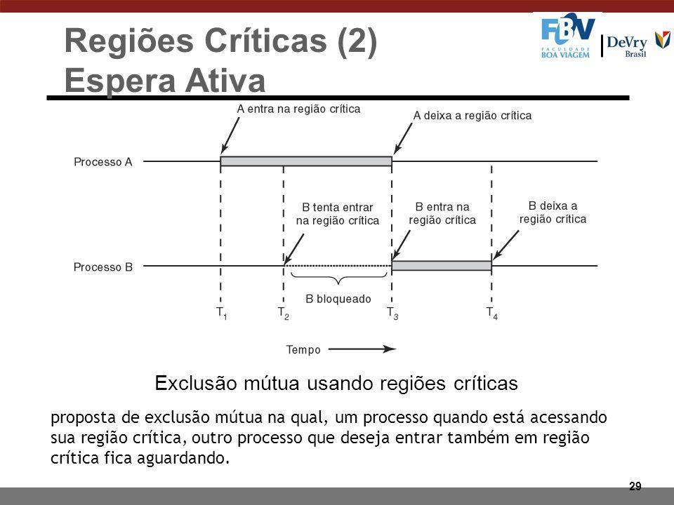 29 Regiões Críticas (2) Espera Ativa Exclusão mútua usando regiões críticas proposta de exclusão mútua na qual, um processo quando está acessando sua