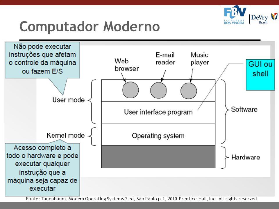 Computador Moderno Fonte: Tanenbaum, Modern Operating Systems 3 ed, São Paulo p.1, 2010 Prentice-Hall, Inc. All rights reserved.