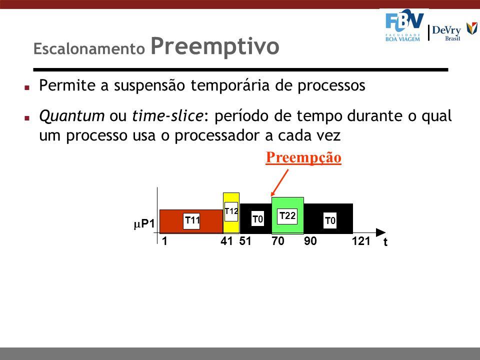 Escalonamento Preemptivo n Permite a suspensão temporária de processos n Quantum ou time-slice: período de tempo durante o qual um processo usa o proc
