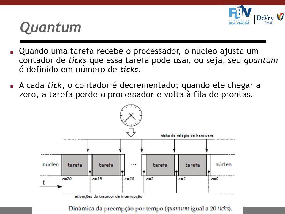 Quantum n Quando uma tarefa recebe o processador, o núcleo ajusta um contador de ticks que essa tarefa pode usar, ou seja, seu quantum é definido em n