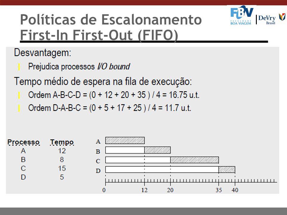 Políticas de Escalonamento First-In First-Out (FIFO)