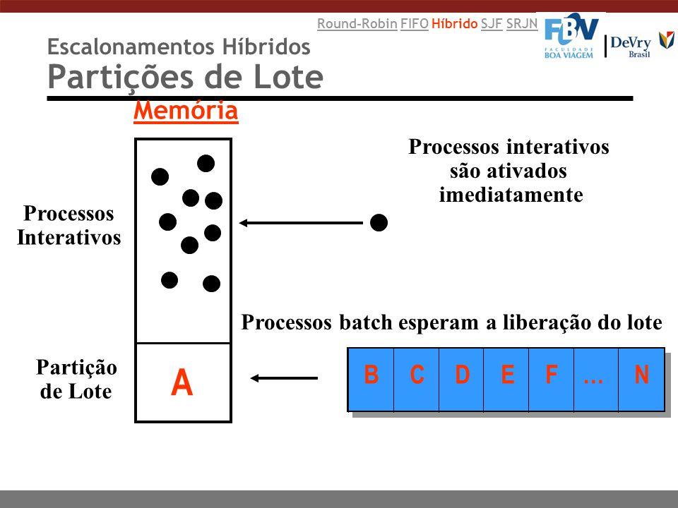 Escalonamentos Híbridos Partições de Lote B C D E F … N A Memória Partição de Lote Processos Interativos Processos interativos são ativados imediatame