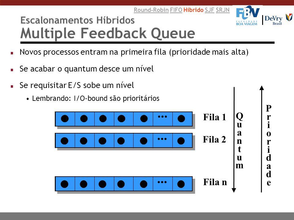 Escalonamentos Híbridos Multiple Feedback Queue... Fila 1... Fila 2 Fila n QuantumQuantum PrioridadePrioridade n Novos processos entram na primeira fi
