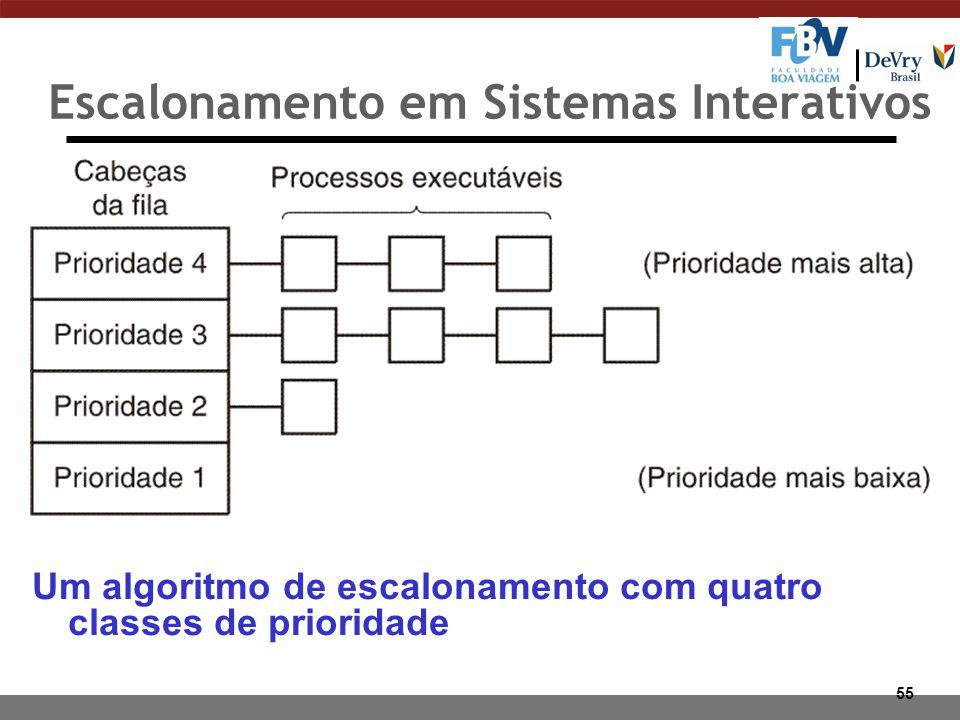 55 Um algoritmo de escalonamento com quatro classes de prioridade Escalonamento em Sistemas Interativos
