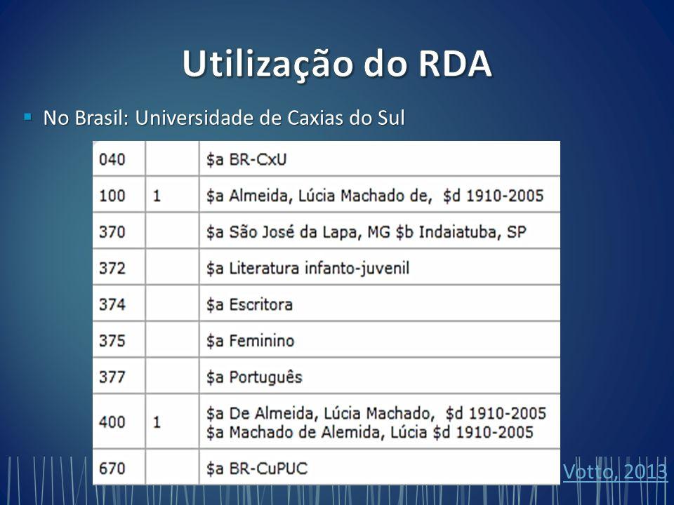  No Brasil: Universidade de Caxias do Sul Votto, 2013