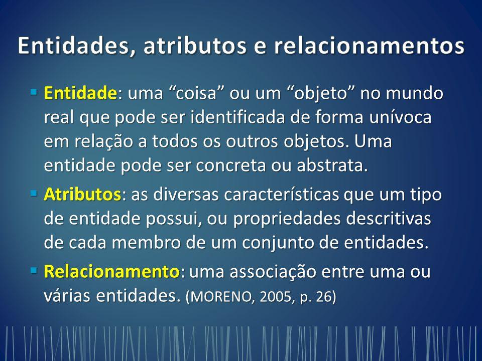 ISBN  Obra  Expressão  Manifestação  Item