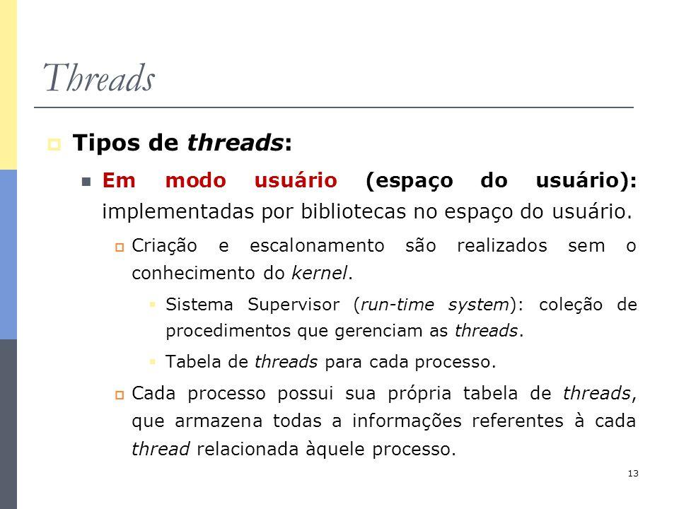 13 Threads  Tipos de threads: Em modo usuário (espaço do usuário): implementadas por bibliotecas no espaço do usuário.  Criação e escalonamento são
