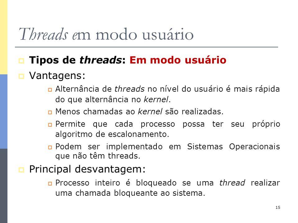 15 Threads em modo usuário  Tipos de threads: Em modo usuário  Vantagens:  Alternância de threads no nível do usuário é mais rápida do que alternân