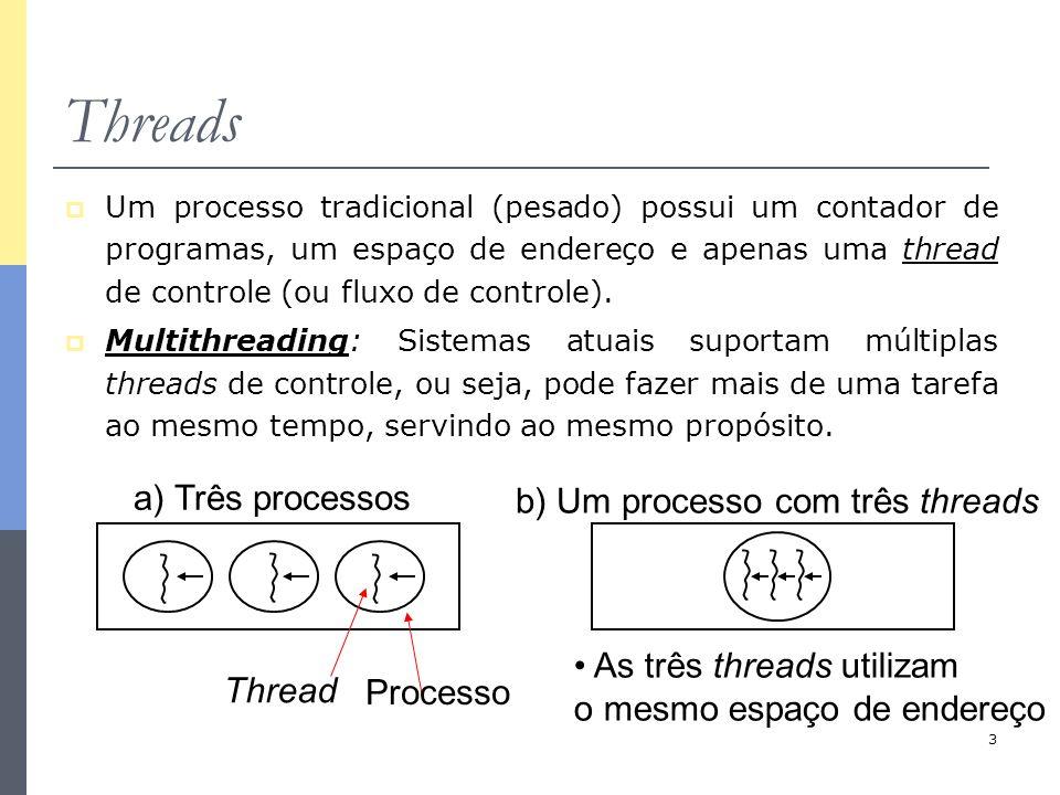 3 Threads  Um processo tradicional (pesado) possui um contador de programas, um espaço de endereço e apenas uma thread de controle (ou fluxo de contr
