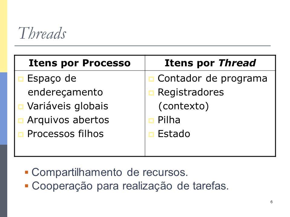 6 Threads Itens por ProcessoItens por Thread  Espaço de endereçamento  Variáveis globais  Arquivos abertos  Processos filhos  Contador de program