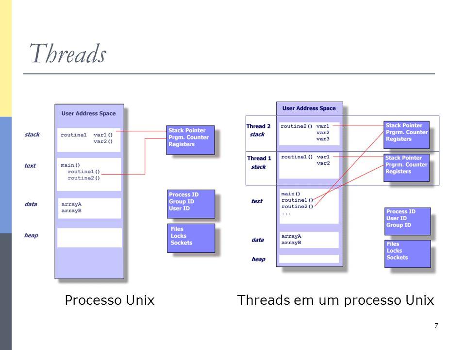 8 Threads  Como cada thread pode ter acesso a qualquer endereço de memória dentro do espaço de endereçamento do processo, uma thread pode ler, escrever ou apagar a pilha de outra thread.