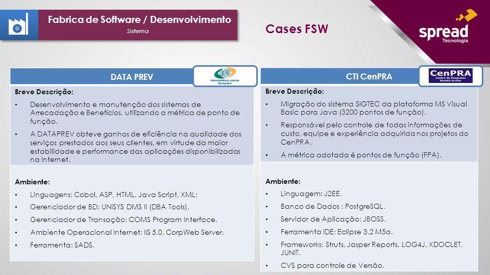 Sistema Fabrica de Software / Desenvolvimento Cases FSW DATA PREV Breve Descrição: Desenvolvimento e manutenção dos sistemas de Arrecadação e Benefícios, utilizando a métrica de ponto de função.