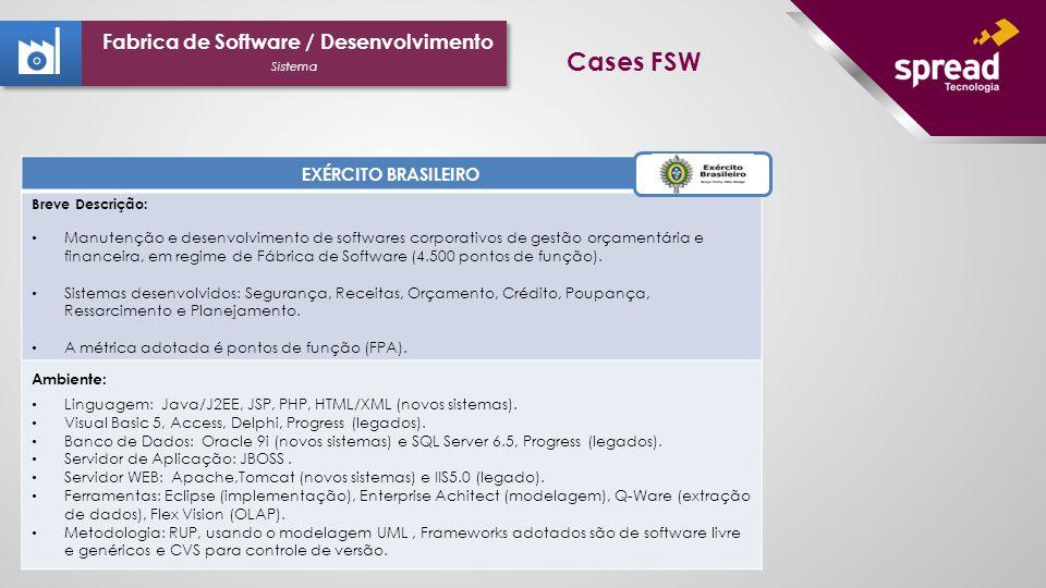 EXÉRCITO BRASILEIRO Breve Descrição: Manutenção e desenvolvimento de softwares corporativos de gestão orçamentária e financeira, em regime de Fábrica de Software (4.500 pontos de função).